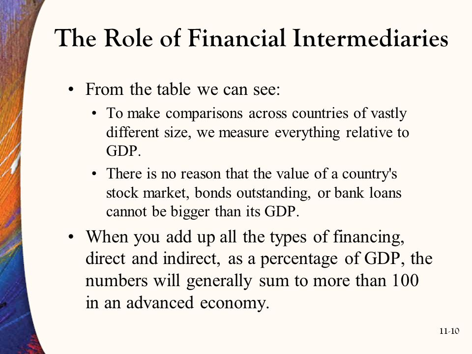 a role of financial intermediaries Developments in modern financial theory offer an enhanced understanding of the conditions under which investors, intermediaries and users of funds tend to prefer.