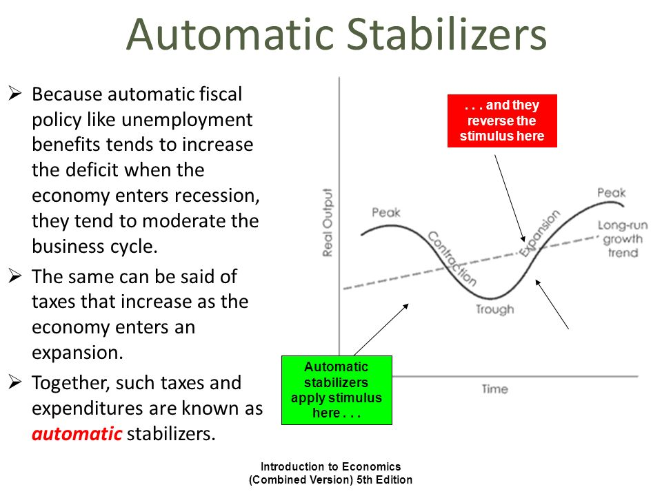 an introduction to the analysis of automatic stabilizers Introduction to the international trade and capital flows identify examples of automatic stabilizers an automatic stabilizer.