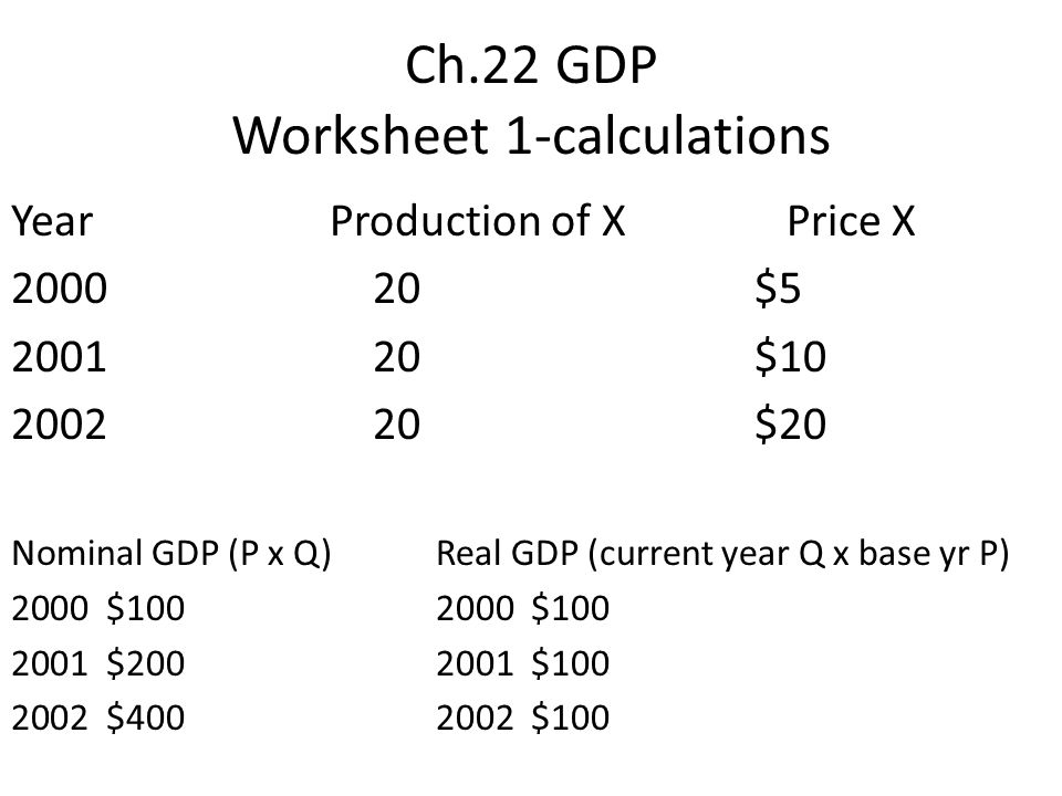 how to find nominal gdp