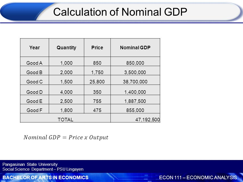 Calculation of Nominal GDP