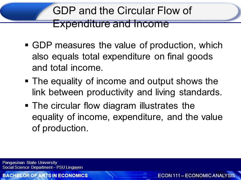 GDP and the Circular Flow of Expenditure and Income