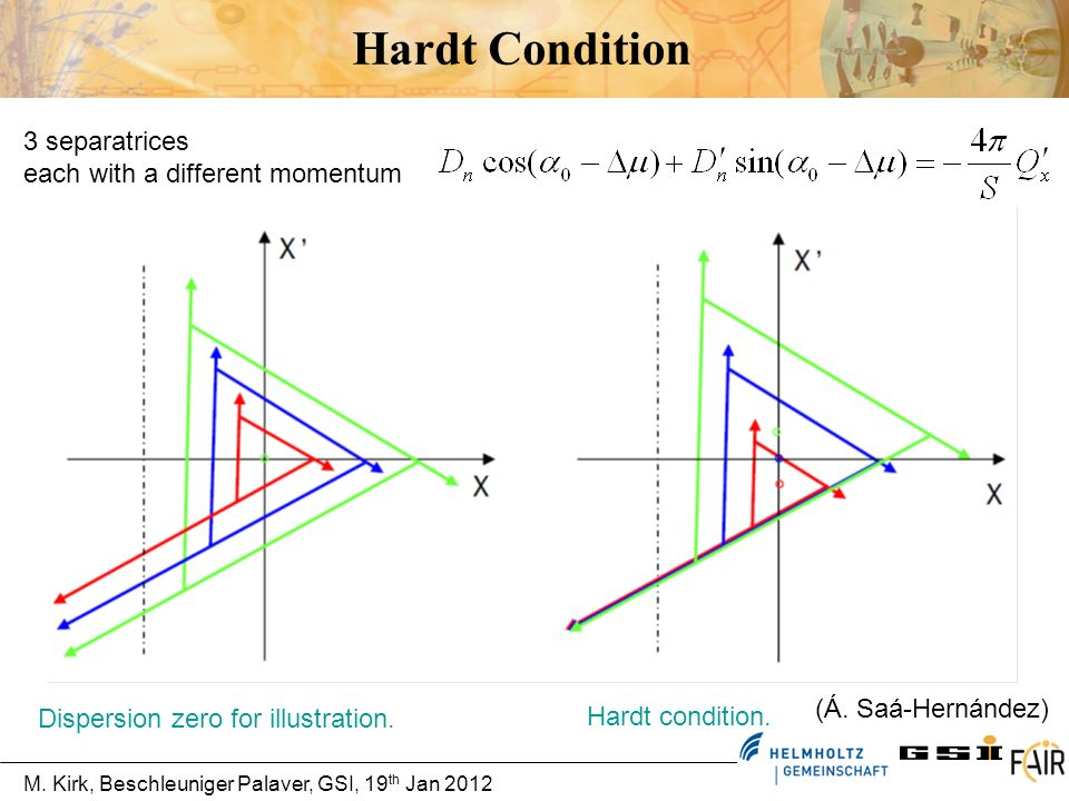 Hardt Condition 3 separatrices each with a different momentum