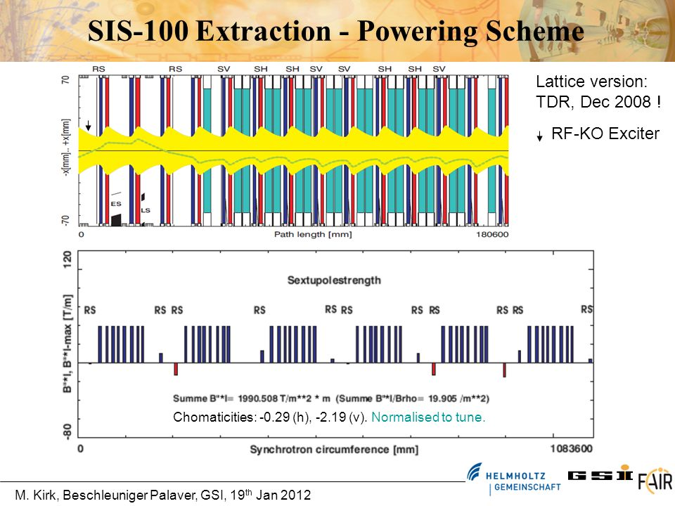 SIS-100 Extraction - Powering Scheme