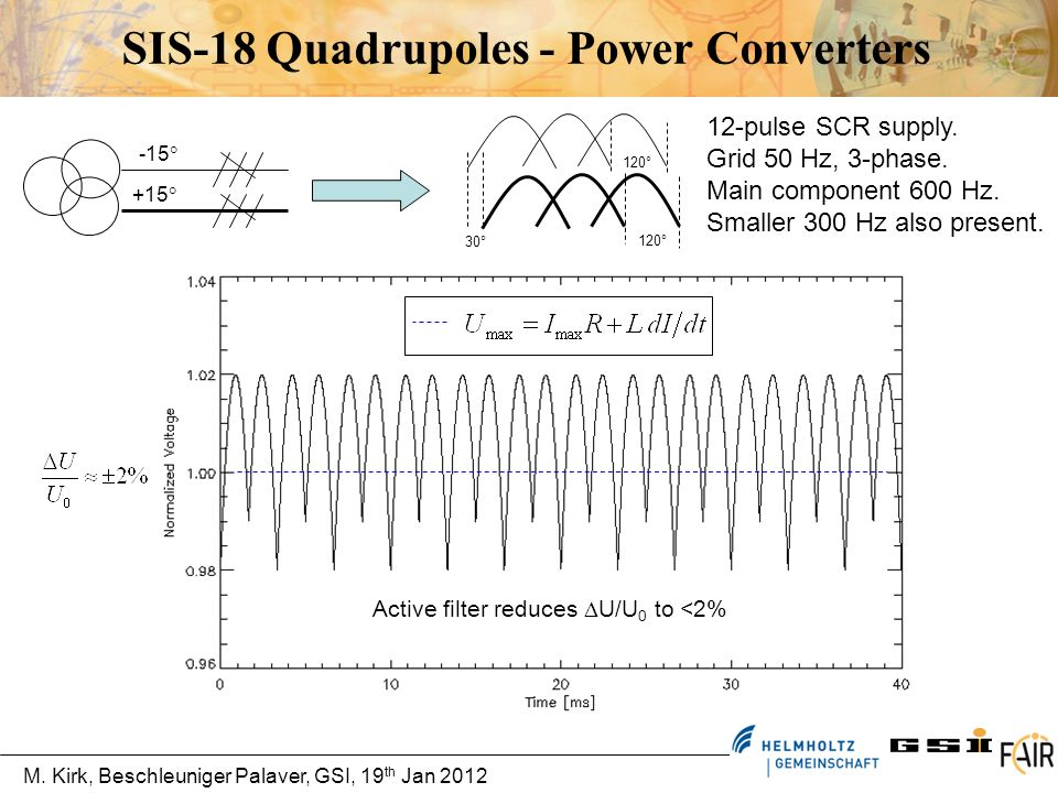 SIS-18 Quadrupoles - Power Converters