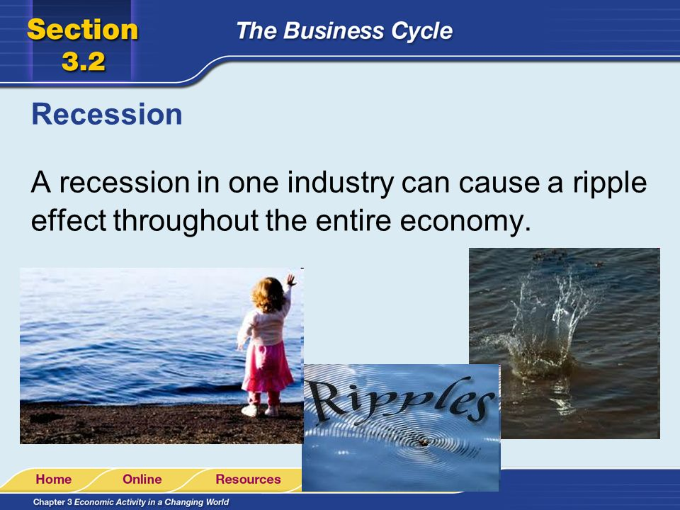 Recession A recession in one industry can cause a ripple effect throughout the entire economy.