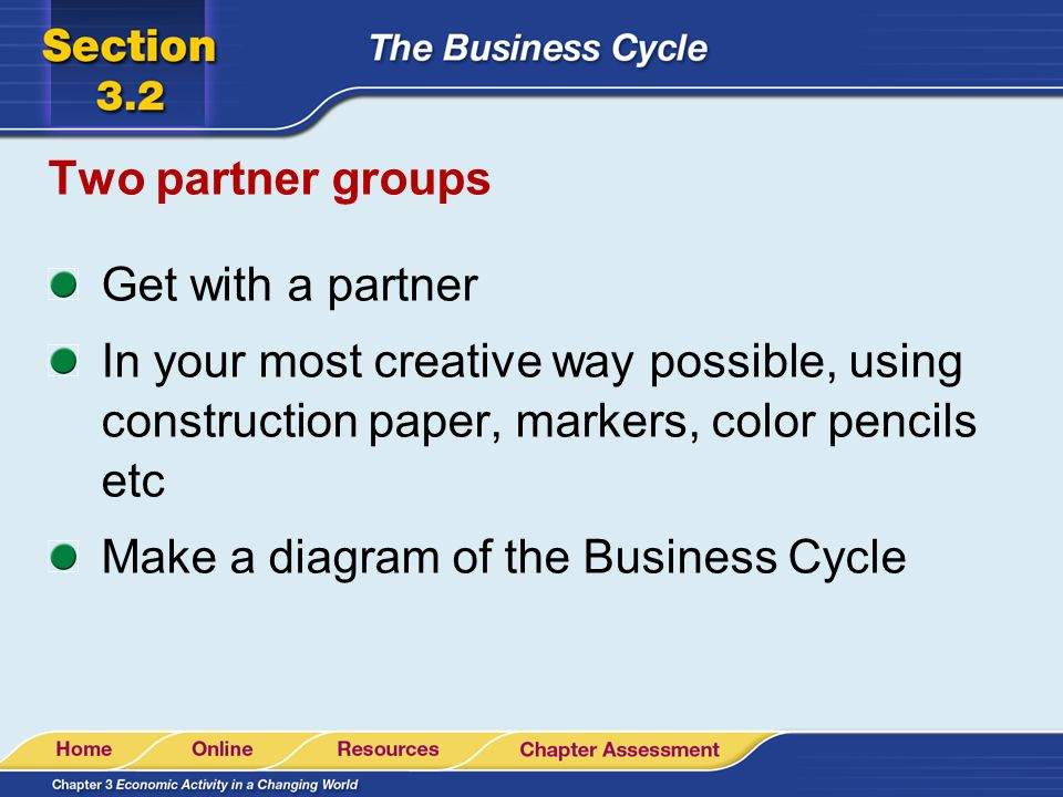 Two partner groups Get with a partner. In your most creative way possible, using construction paper, markers, color pencils etc.
