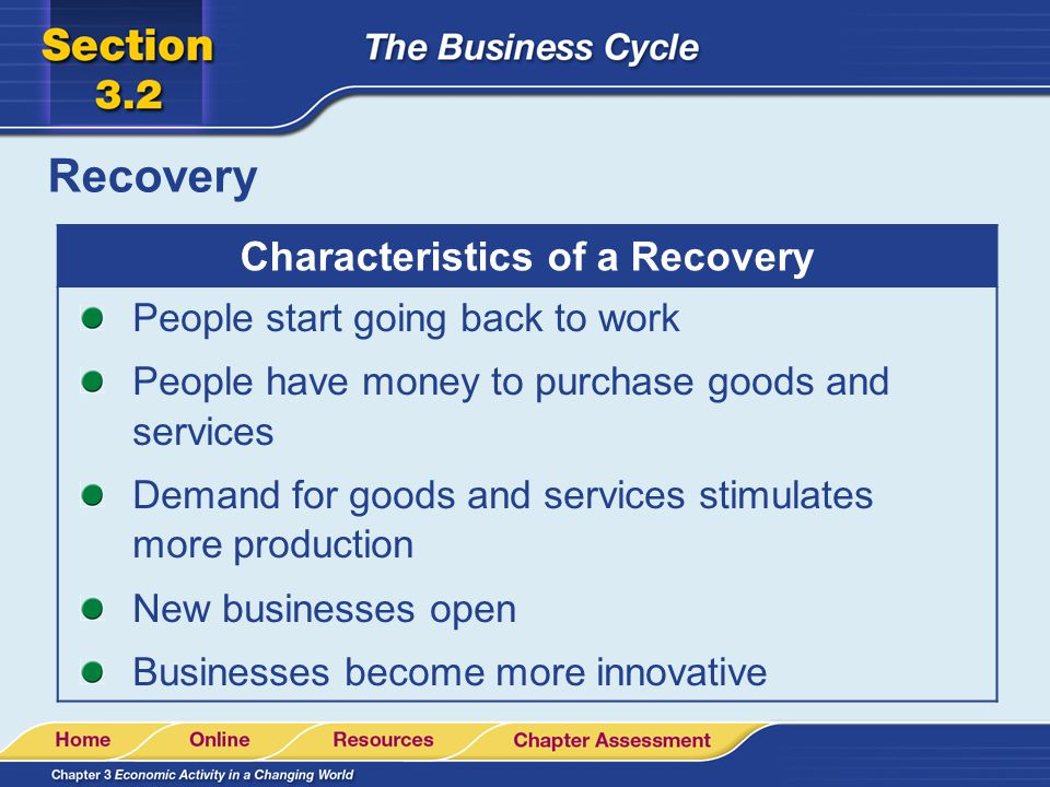 Characteristics of a Recovery