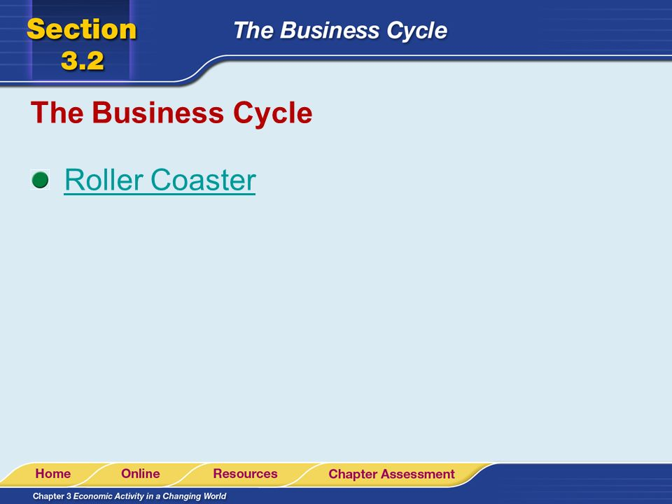 The Business Cycle Roller Coaster