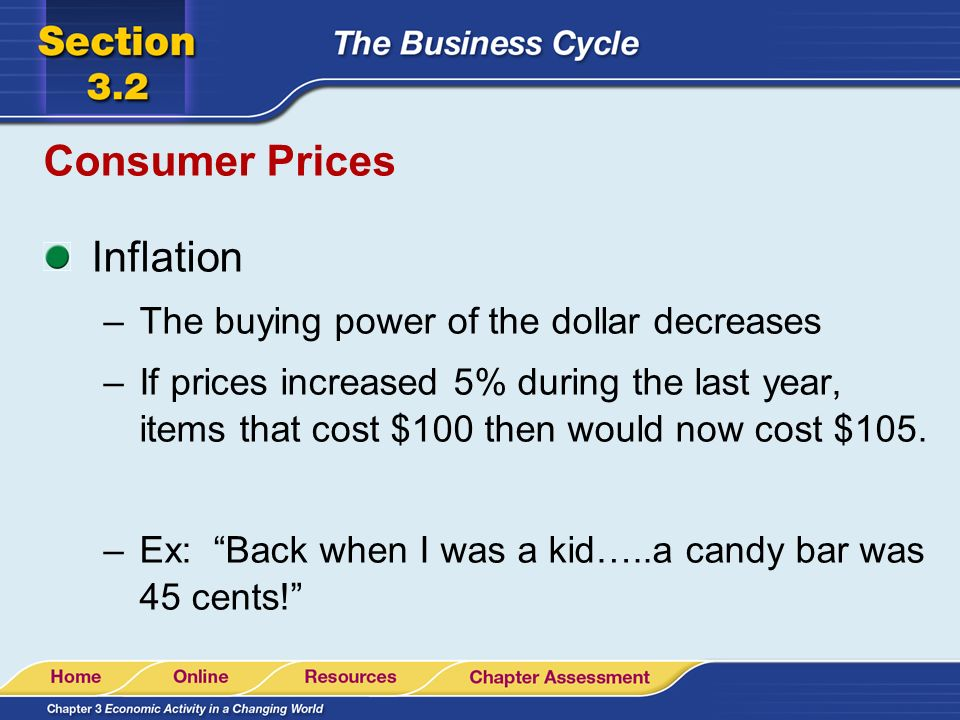 Consumer Prices Inflation The buying power of the dollar decreases