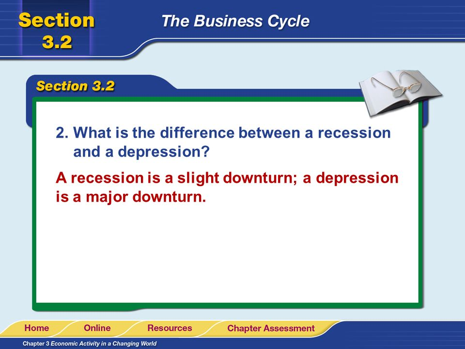 What is the difference between a recession and a depression