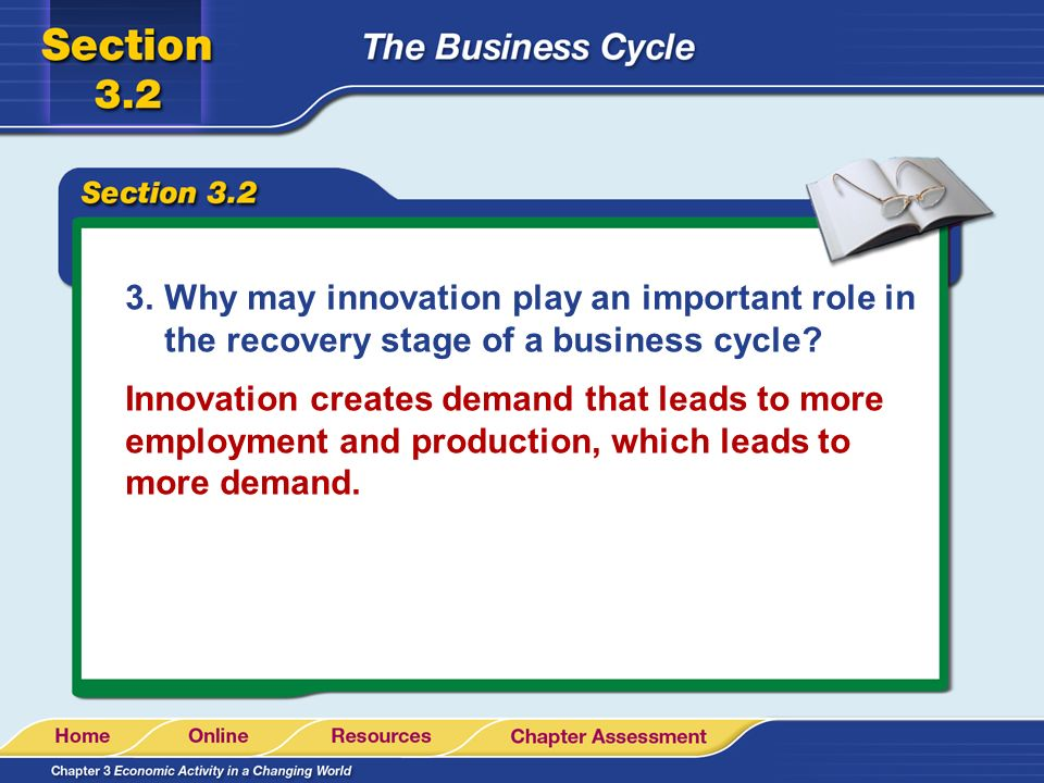 Why may innovation play an important role in the recovery stage of a business cycle