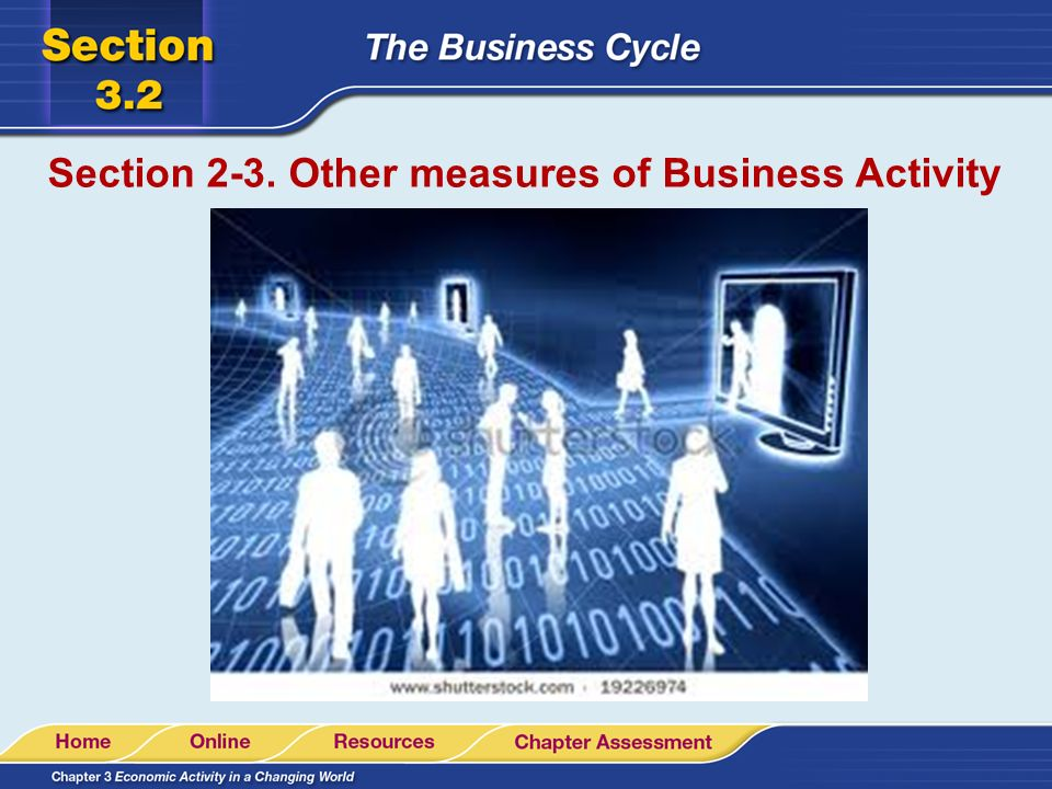 Section 2-3. Other measures of Business Activity