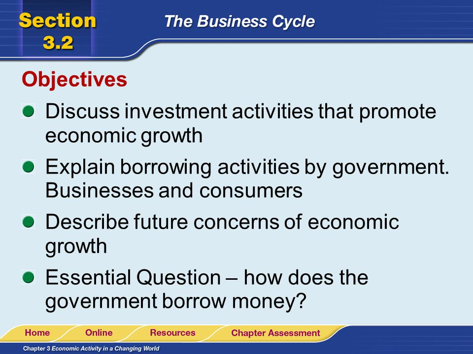 Objectives Discuss investment activities that promote economic growth. Explain borrowing activities by government. Businesses and consumers.