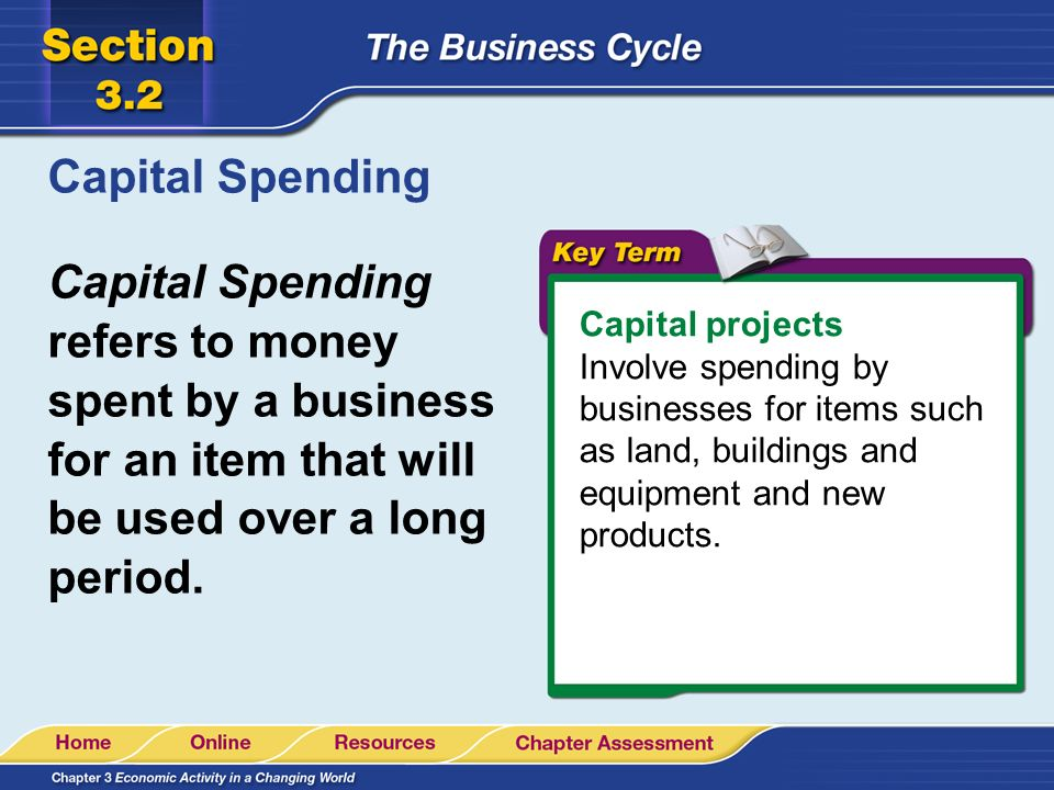 Capital Spending Capital Spending refers to money spent by a business for an item that will be used over a long period.