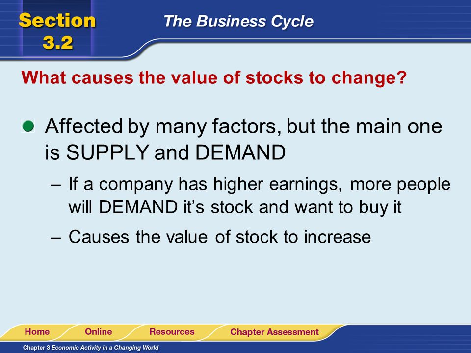 What causes the value of stocks to change