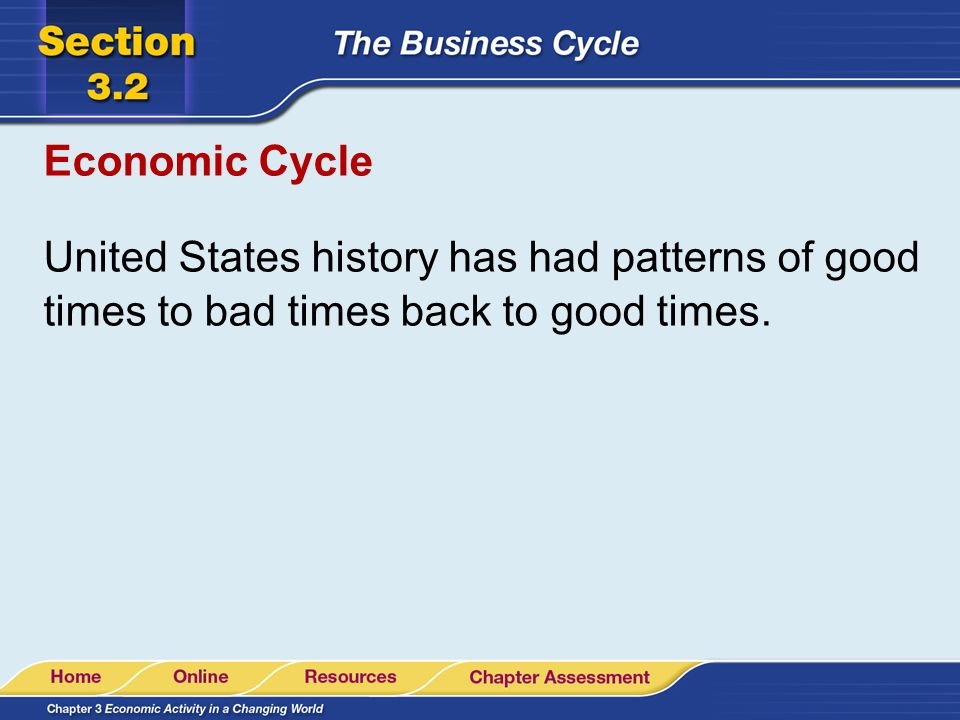 Economic Cycle United States history has had patterns of good times to bad times back to good times.