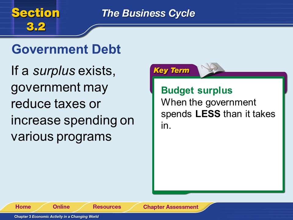 Government Debt If a surplus exists, government may reduce taxes or increase spending on various programs.