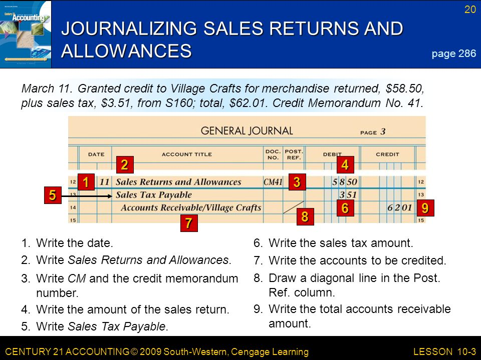 JOURNALIZING SALES RETURNS AND ALLOWANCES