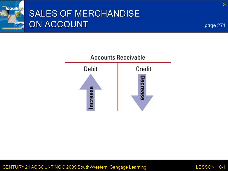 SALES OF MERCHANDISE ON ACCOUNT