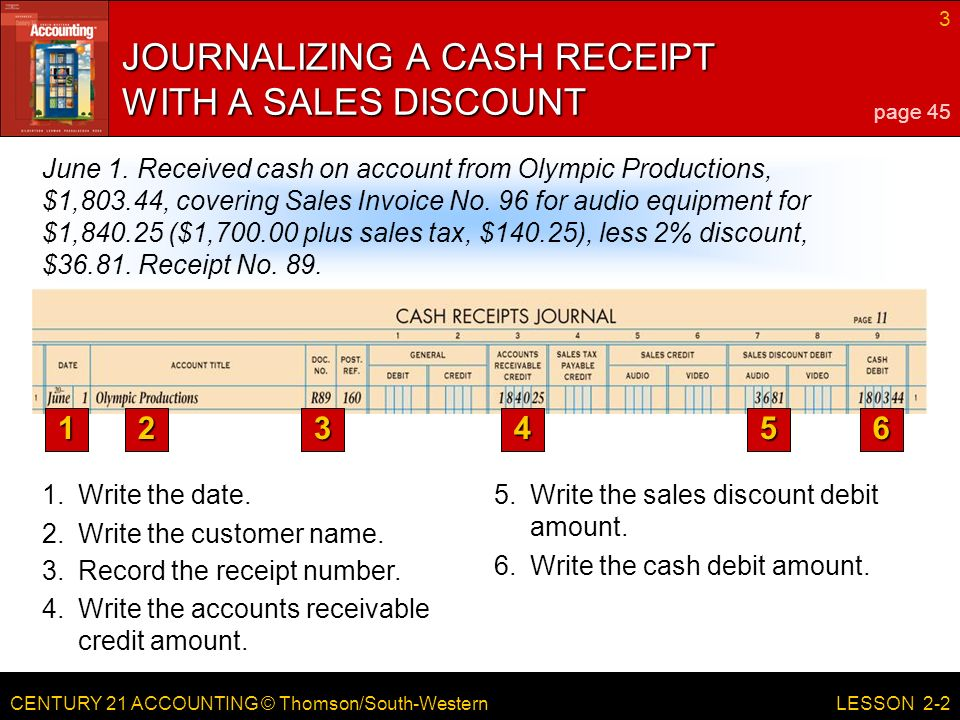 how to write a sales receipt