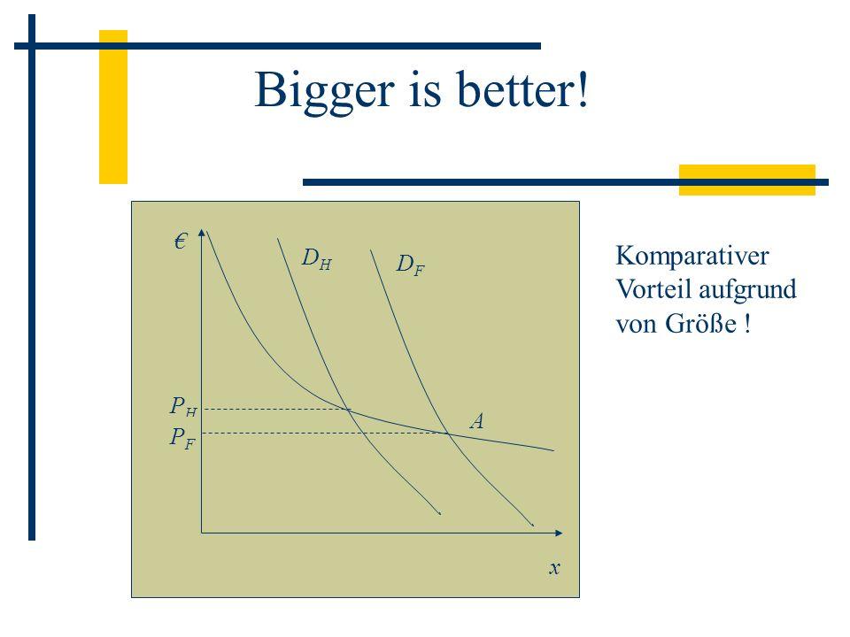 Bigger is better! Komparativer Vorteil aufgrund von Größe ! € DH DF PH