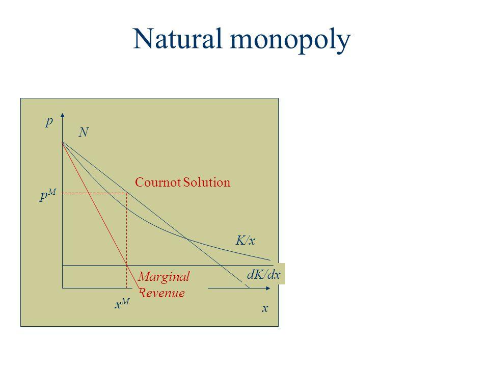 Natural monopoly p N Cournot Solution pM K/x dK/dx Marginal Revenue xM