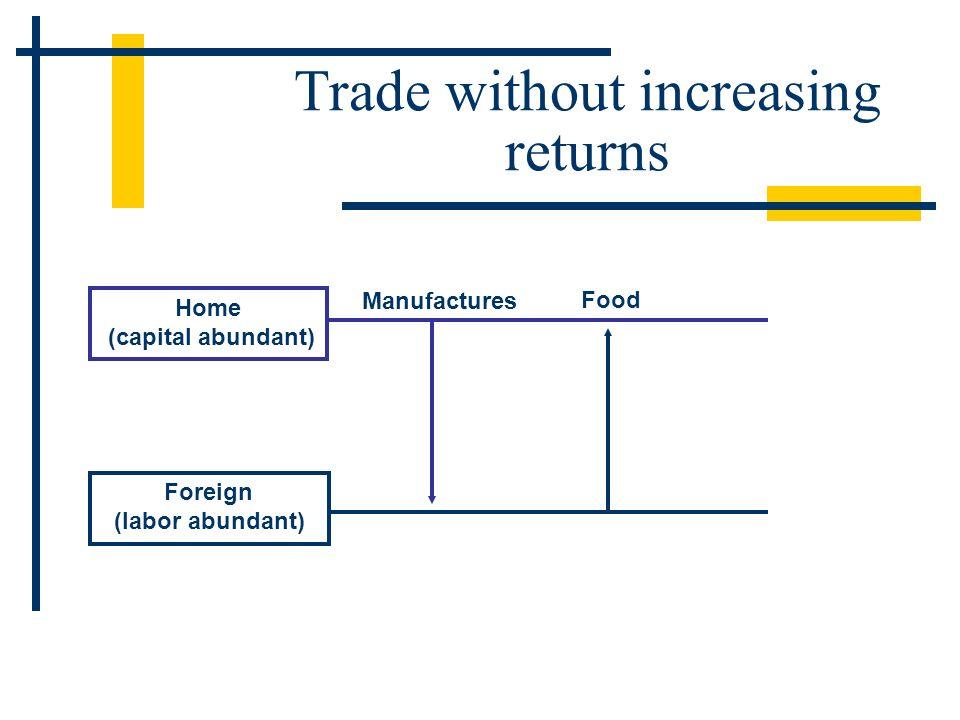 Trade without increasing returns