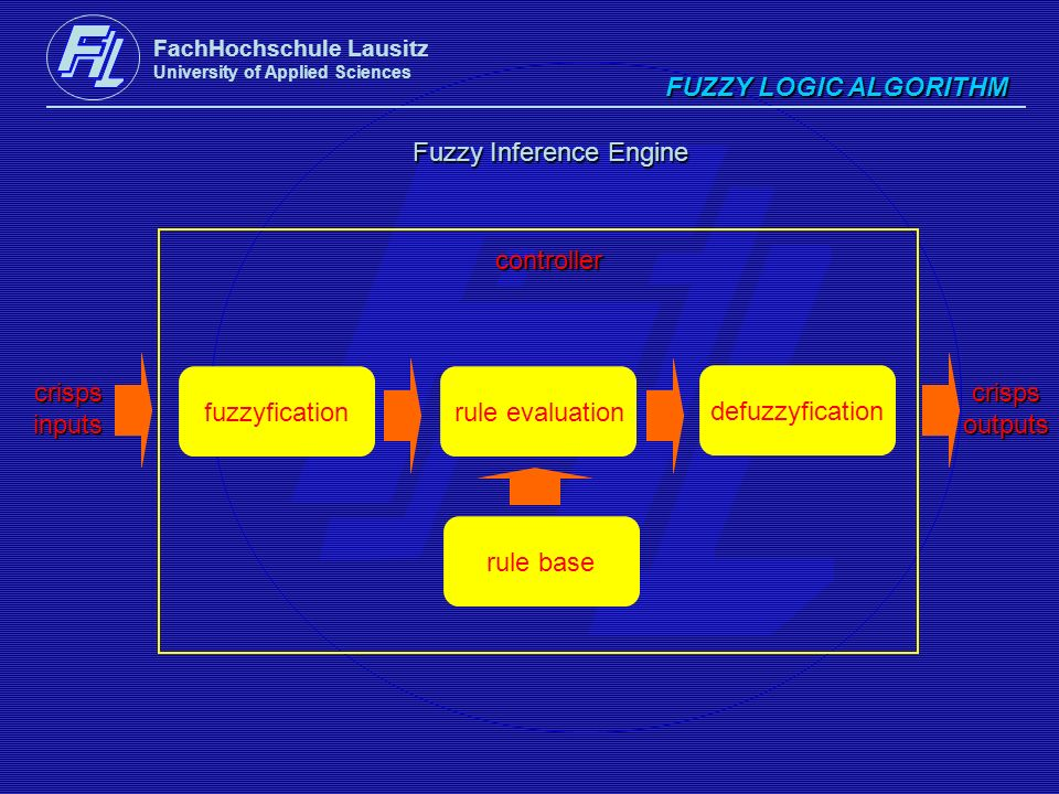 Fuzzy Inference Engine