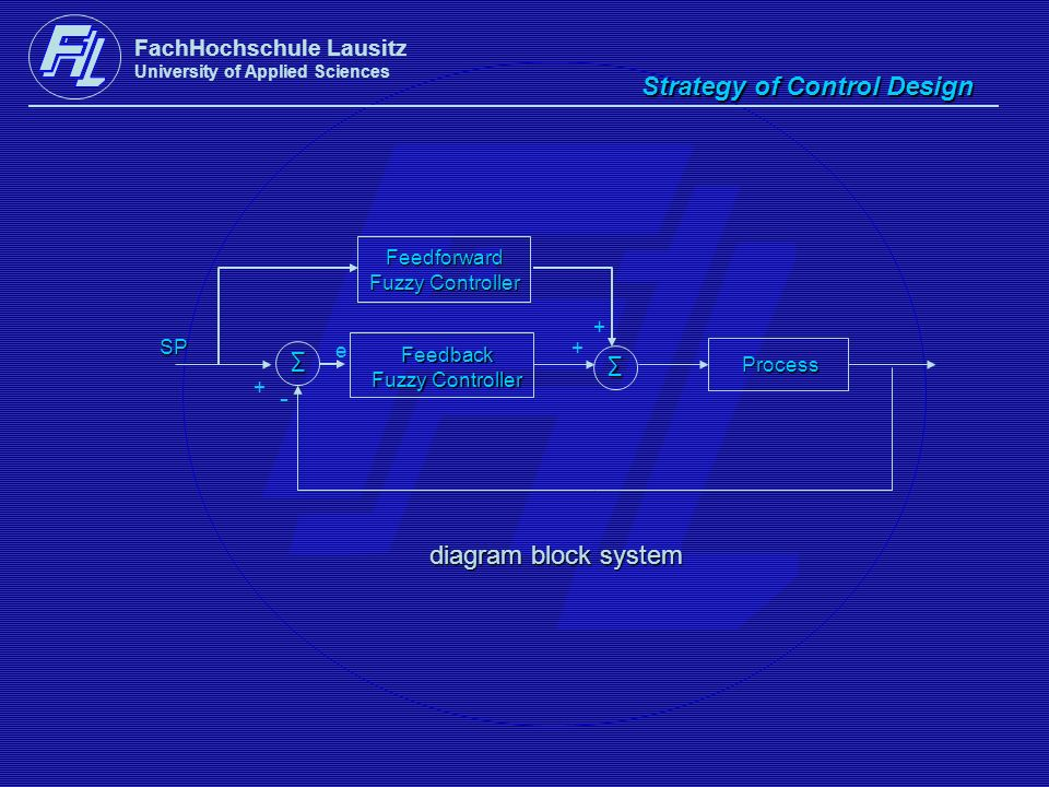 Strategy of Control Design