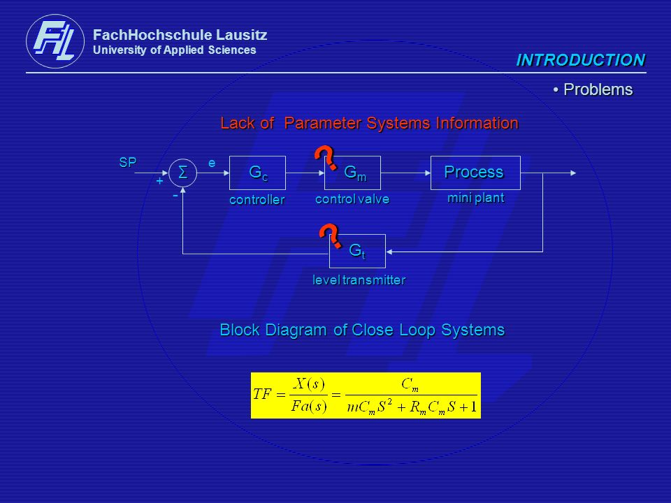 INTRODUCTION Problems Lack of Parameter Systems Information Gc Gm