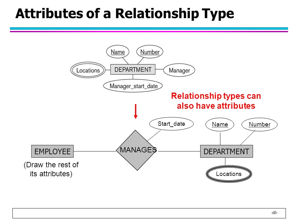 yahoo types of relationship chemistry images