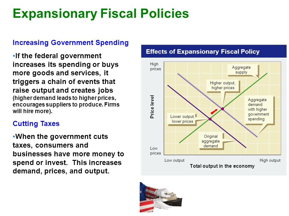 government bodies national fiscal policies Expansionary monetary policy: helping the economy grow contractionary monetary policy: slowing the economy down how fiscal and monetary policies affect the exchange rate fiscal policy: the keynesian revolution fiscal policy tools: government spending and taxes short-term gdp and national debt:.