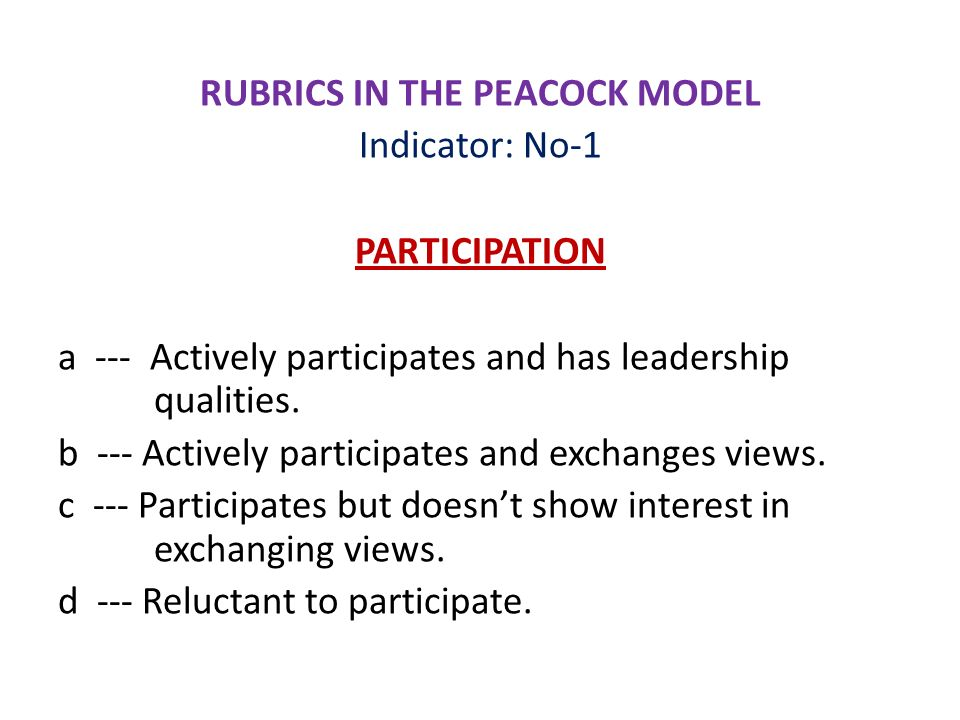 RUBRICS IN THE PEACOCK MODEL Indicator: No-1 PARTICIPATION a --- Actively participates and has leadership qualities.