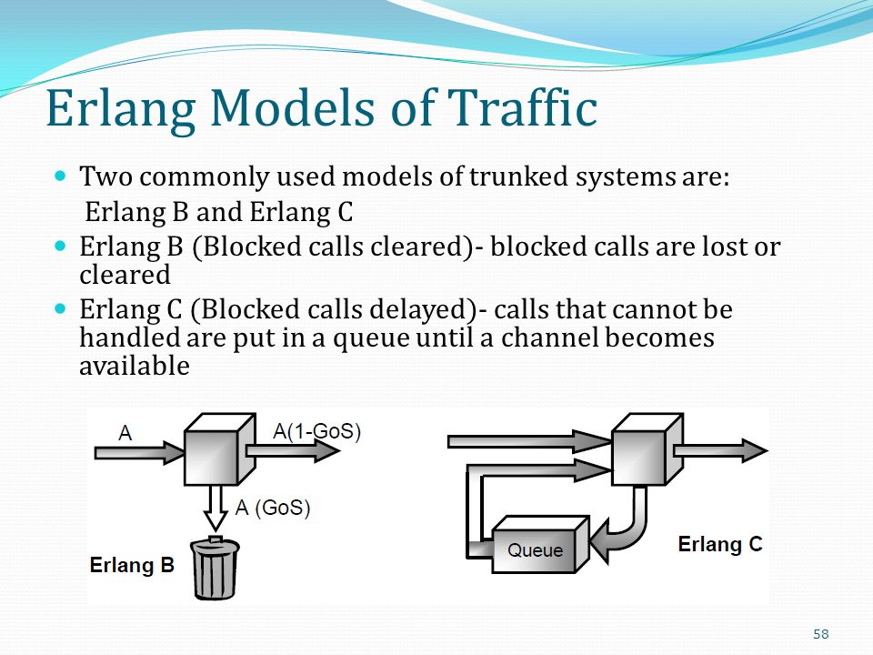 Erlang C Queue Model - Www imagez co