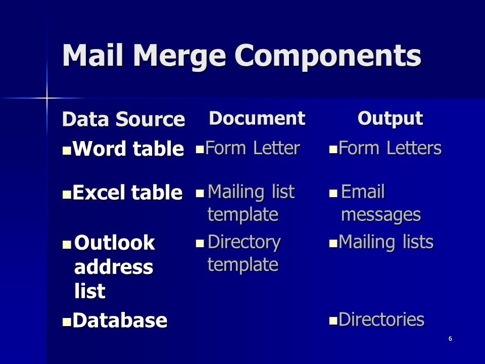 mail merge Mail merge allows you to create multiple documents based on information  contain in two different files you'll need the main document (eg a letter), and a  data.