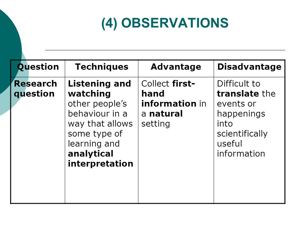 advantages and disadvantages of observation in research pdf