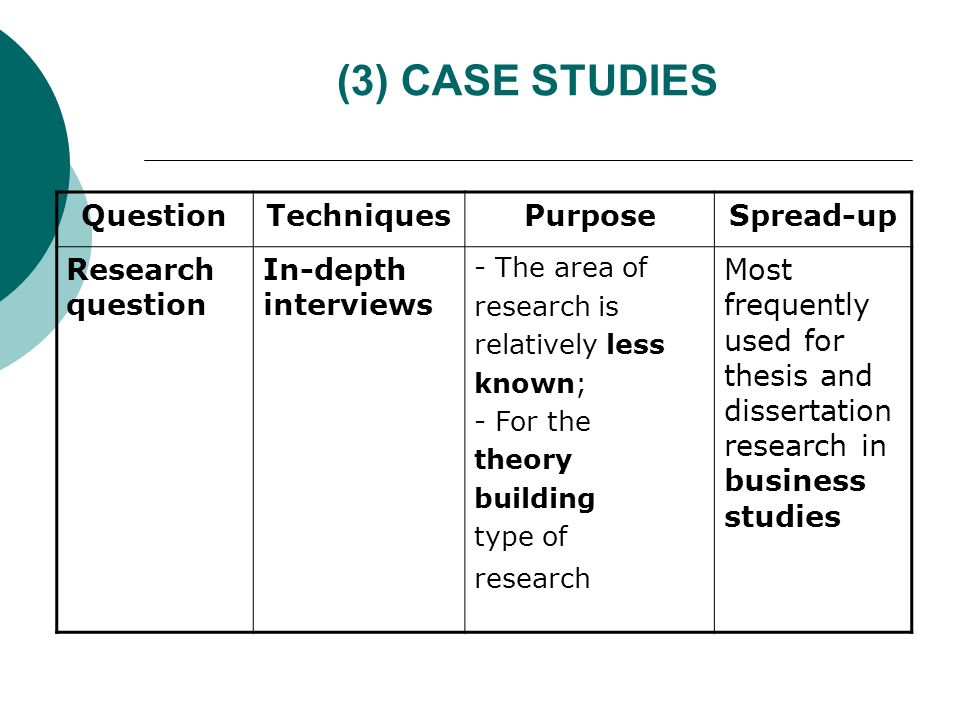 interview questions for case study research Great tips about interview questions that can be used to make your case study compelling.