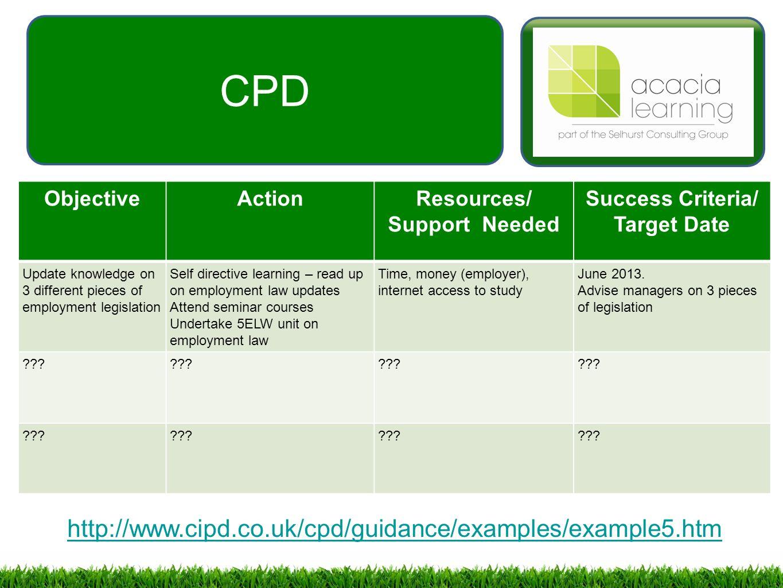 cipd 5dpp Cipd human resource management intermediate certificate - d059  (5dpp) business issues and  cipd human resource management intermediate certificate.