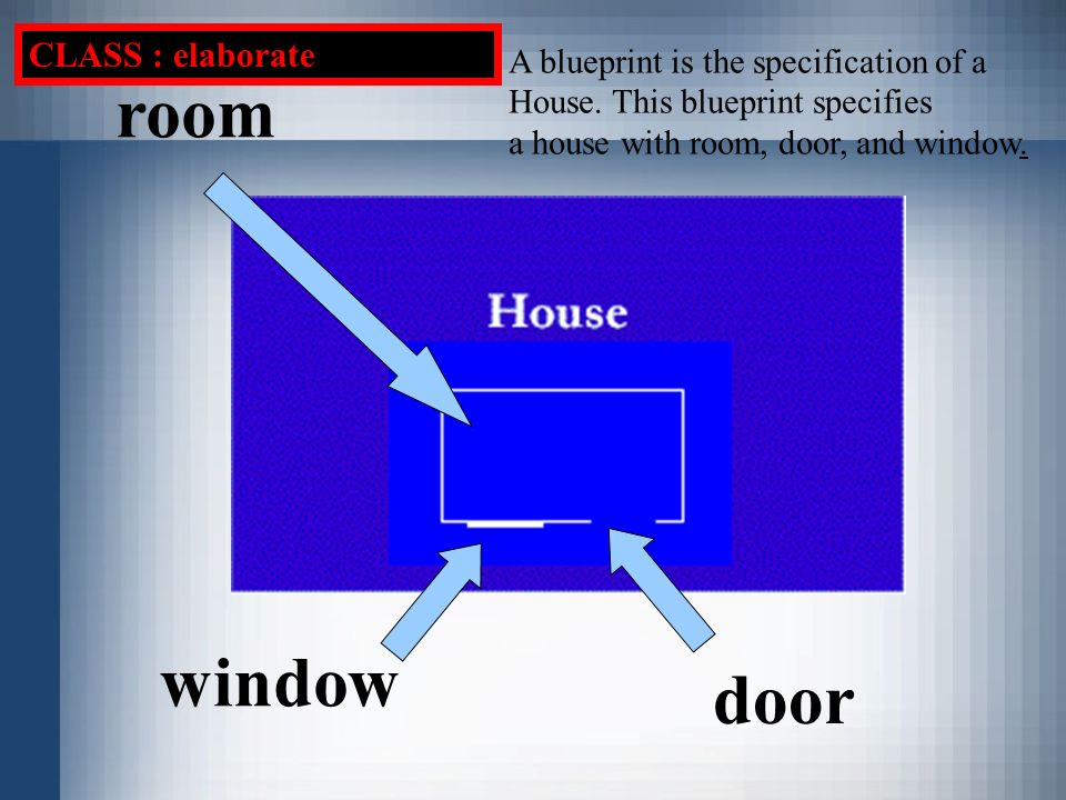 It258 foundation of programming using java ppt download room window door class elaborate malvernweather Image collections
