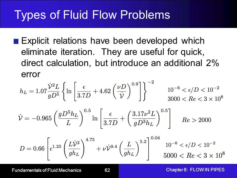 introduction of fluid flow