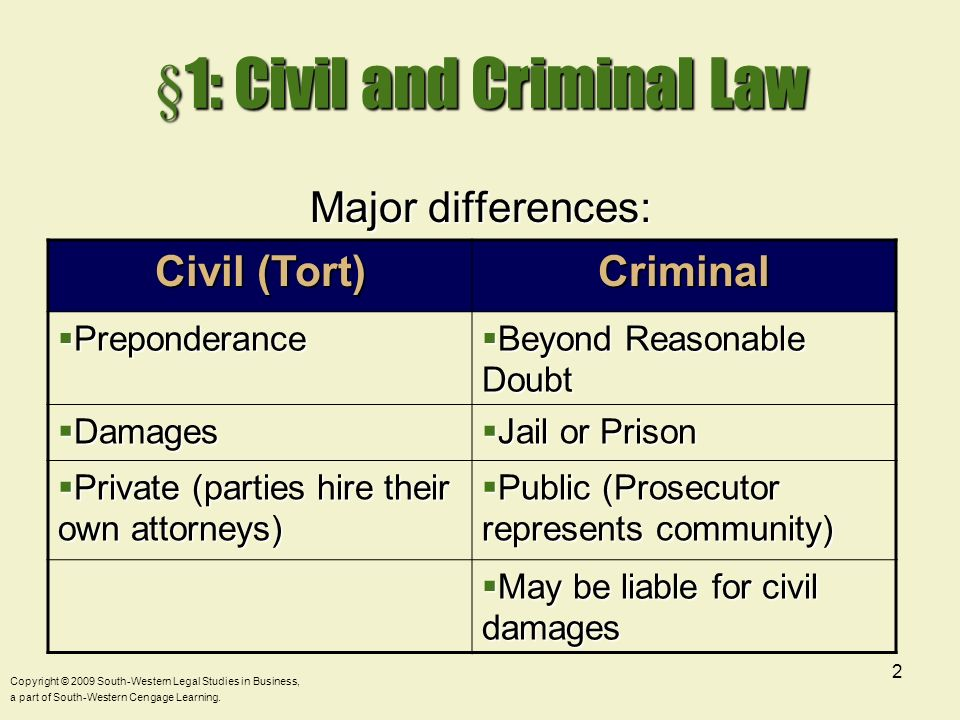 §1: Civil and Criminal Law