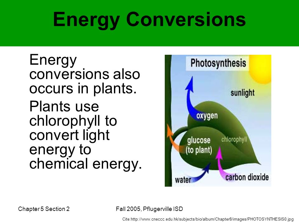 energy conversion systems by rakosh das begamudre