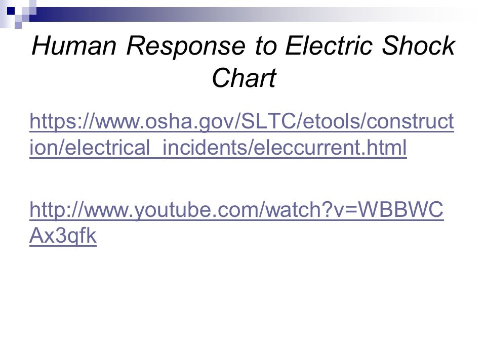 Human Response to Electric Shock Chart