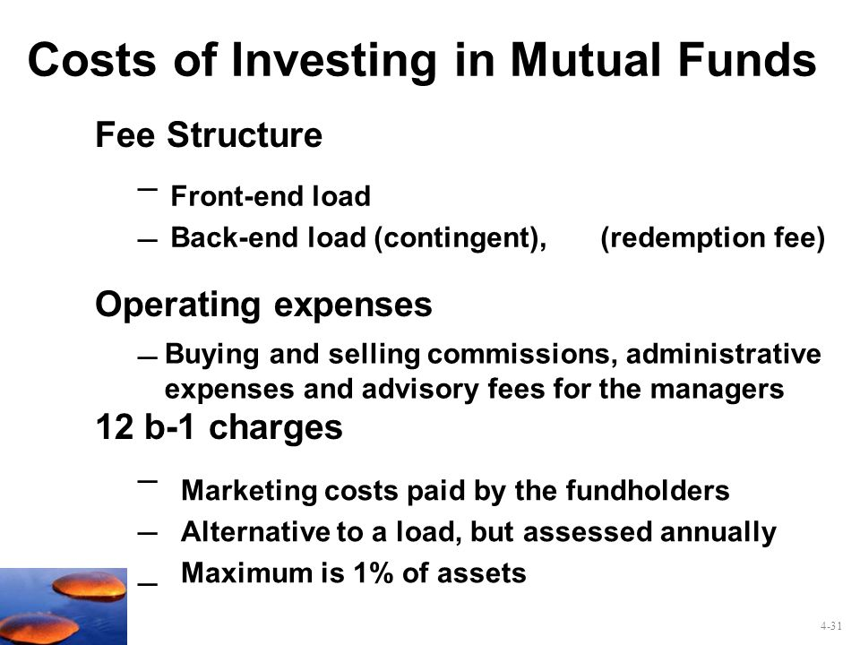 mutual fund redemption fee Mutual Fund Investing Load Funds - Nofande
