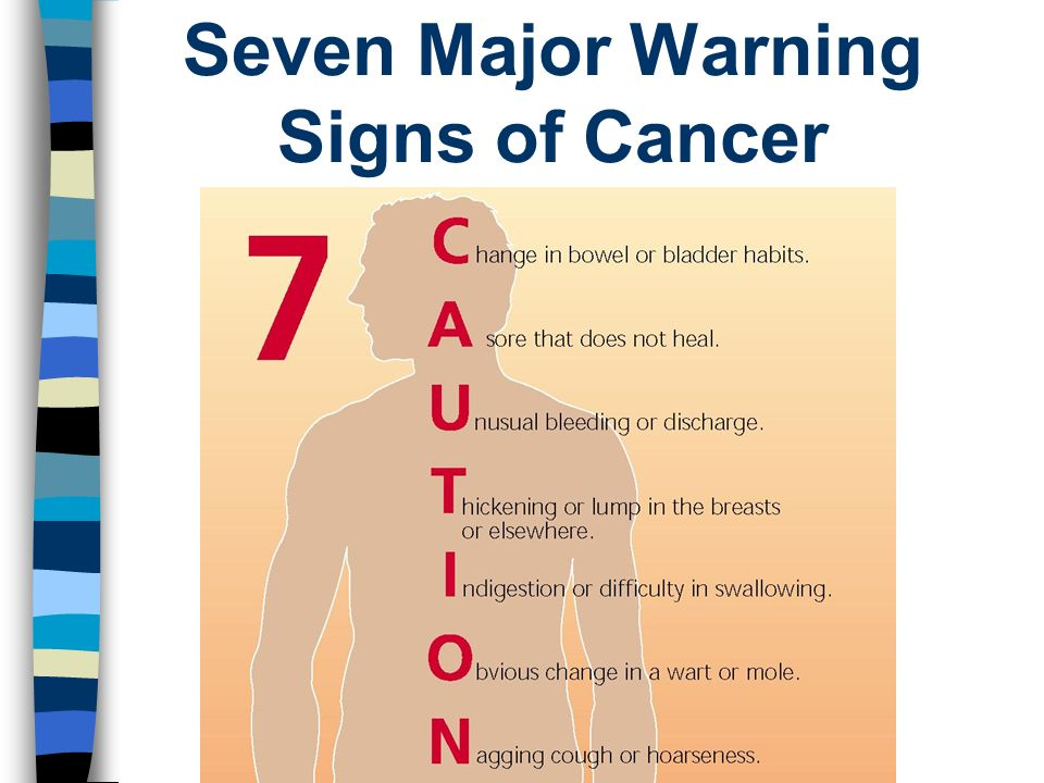 Image Result For  Colon Cancer Signs