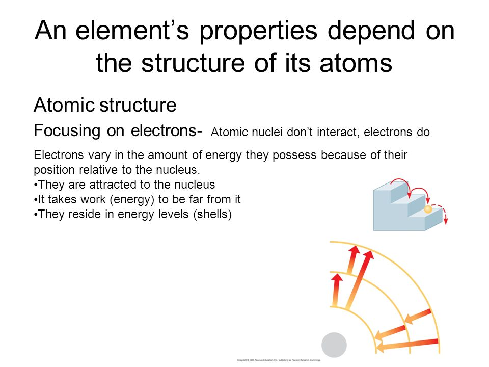 An element's properties depend on the structure of its atoms