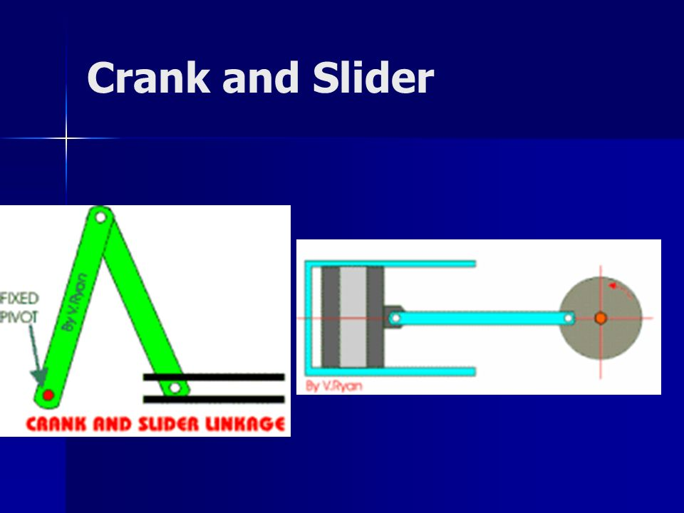 Crank And Slider Uses : Mechanisms and movement ppt video online download