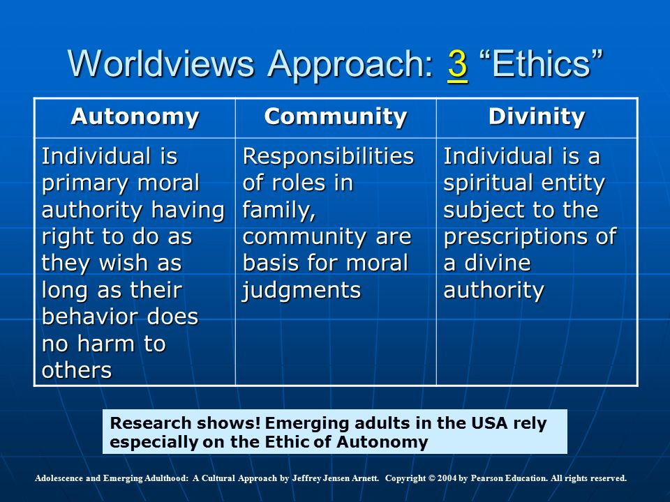 [Image: Worldviews+Approach:+3+Ethics.jpg]