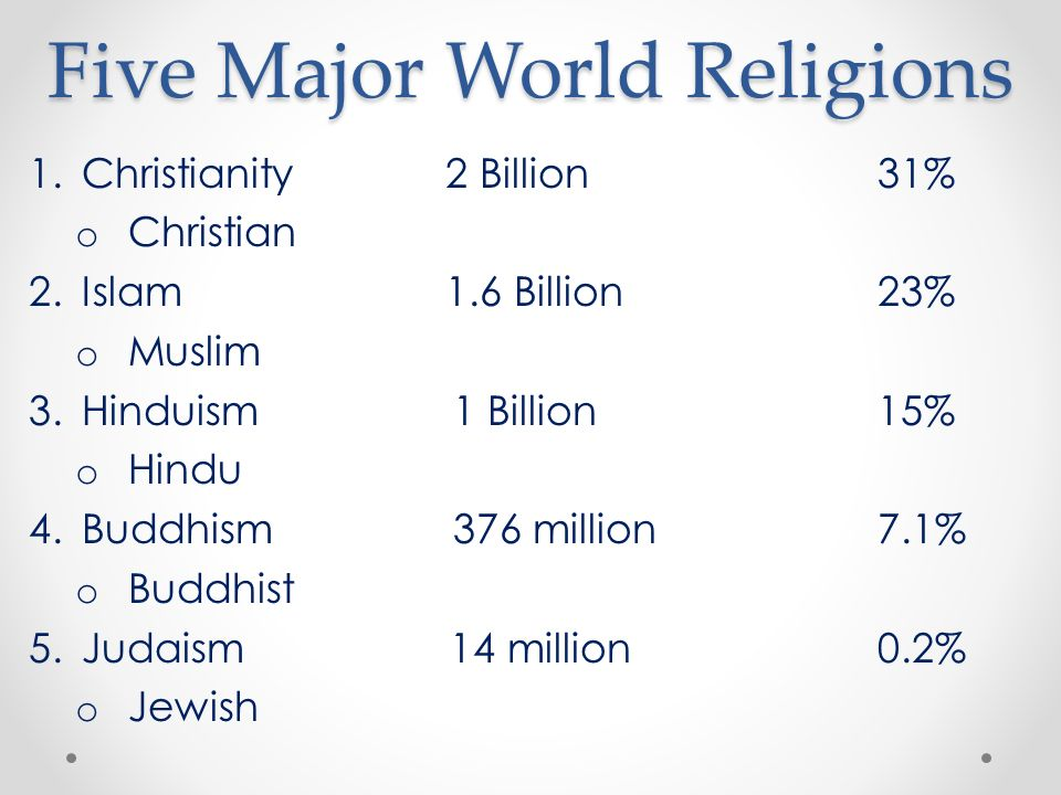 Five Major World Religions Ppt Download - 5 major world religions
