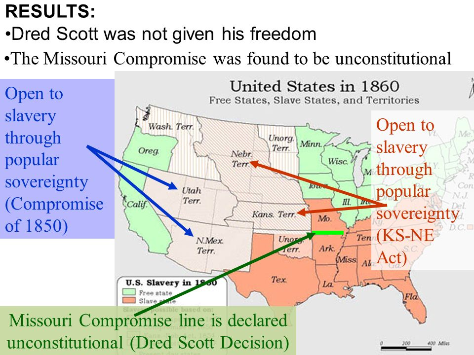 What does it mean to compromise ppt download – Missouri Compromise Worksheet